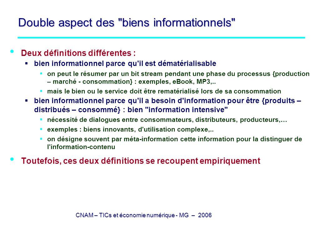 CNAM – TICs et économie numérique - MG – 2006 Double aspect des