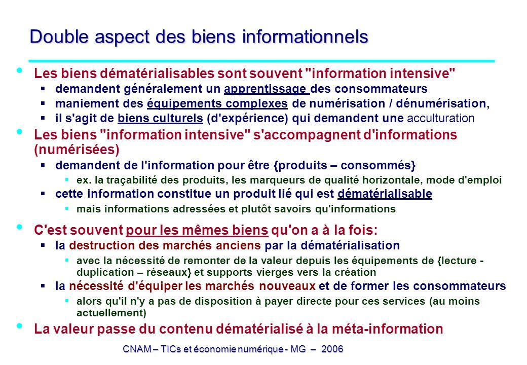 CNAM – TICs et économie numérique - MG – 2006 Double aspect des biens informationnels Les biens dématérialisables sont souvent
