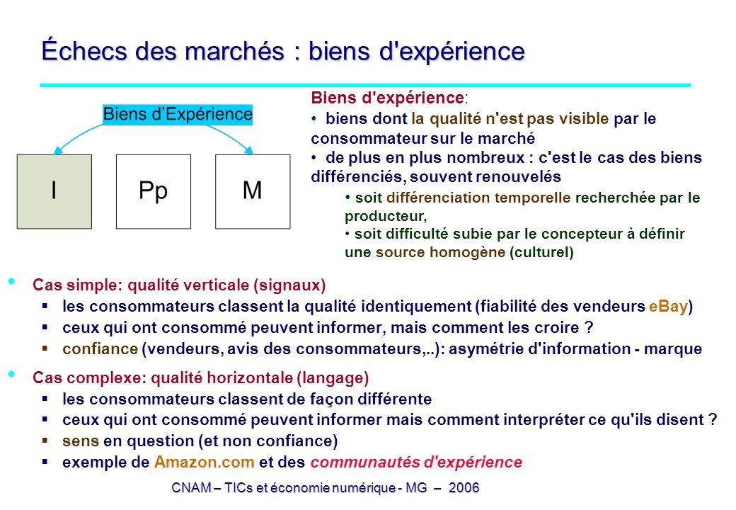 CNAM – TICs et économie numérique - MG – 2006 Échecs des marchés : biens d'expérience Cas simple: qualité verticale (signaux) les consommateurs classe