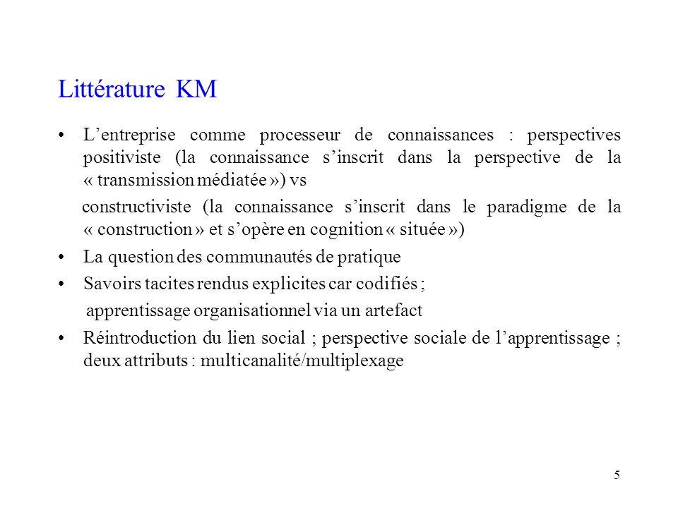5 Littérature KM Lentreprise comme processeur de connaissances : perspectives positiviste (la connaissance sinscrit dans la perspective de la « transmission médiatée ») vs constructiviste (la connaissance sinscrit dans le paradigme de la « construction » et sopère en cognition « située ») La question des communautés de pratique Savoirs tacites rendus explicites car codifiés ; apprentissage organisationnel via un artefact Réintroduction du lien social ; perspective sociale de lapprentissage ; deux attributs : multicanalité/multiplexage