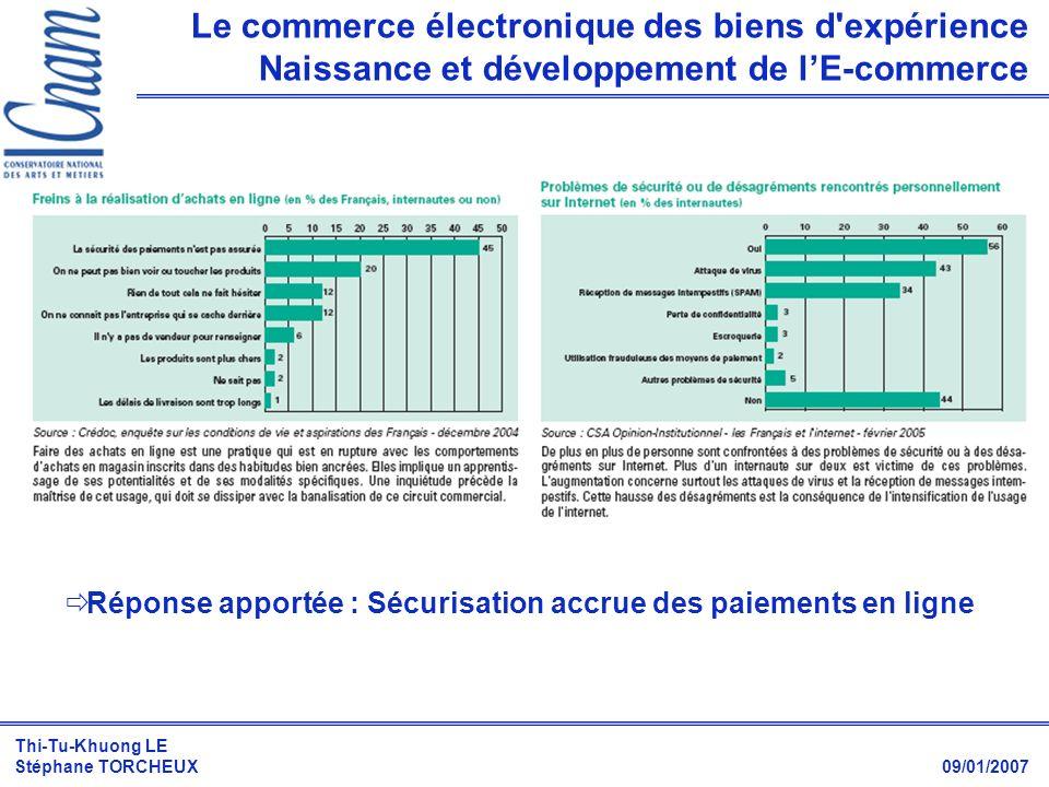 Thi-Tu-Khuong LE Stéphane TORCHEUX 09/01/2007 Réponse apportée : Sécurisation accrue des paiements en ligne Le commerce électronique des biens d'expér