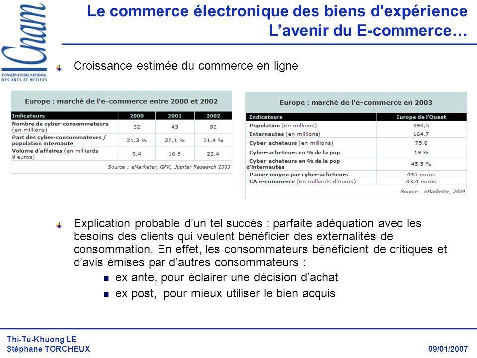 Thi-Tu-Khuong LE Stéphane TORCHEUX 09/01/2007 Croissance estimée du commerce en ligne Explication probable dun tel succès : parfaite adéquation avec l