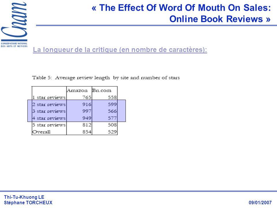 Thi-Tu-Khuong LE Stéphane TORCHEUX 09/01/2007 La longueur de la critique (en nombre de caractères): « The Effect Of Word Of Mouth On Sales: Online Boo