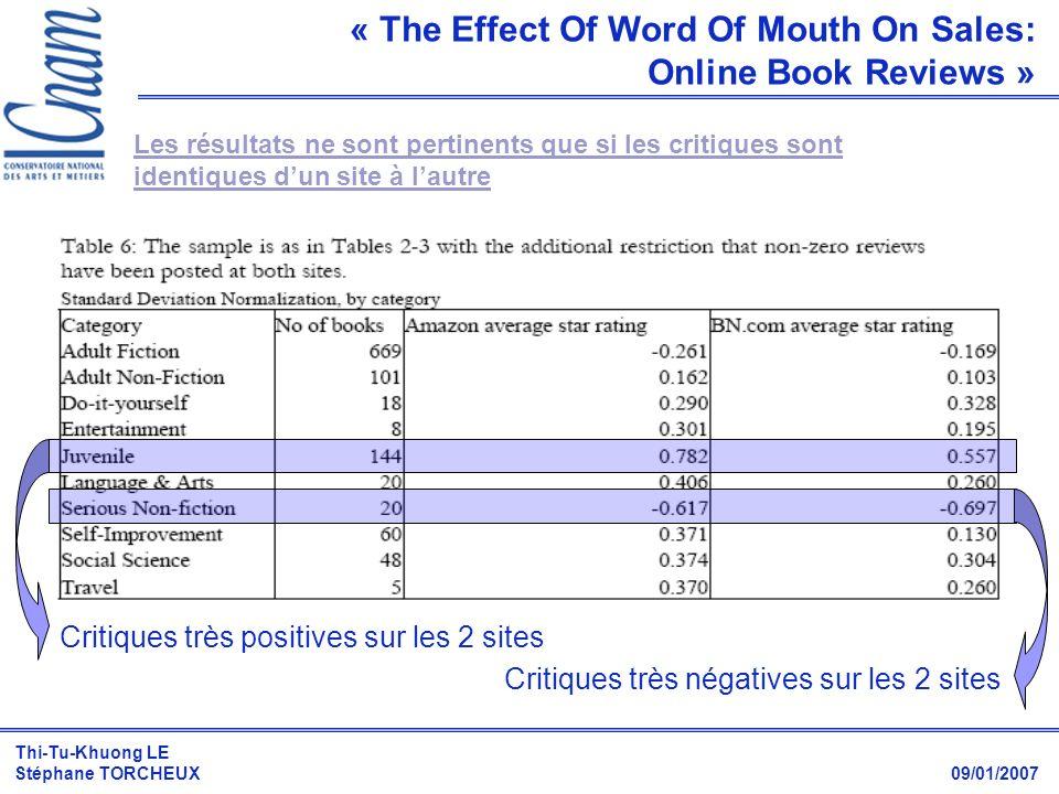 Thi-Tu-Khuong LE Stéphane TORCHEUX 09/01/2007 Les résultats ne sont pertinents que si les critiques sont identiques dun site à lautre « The Effect Of
