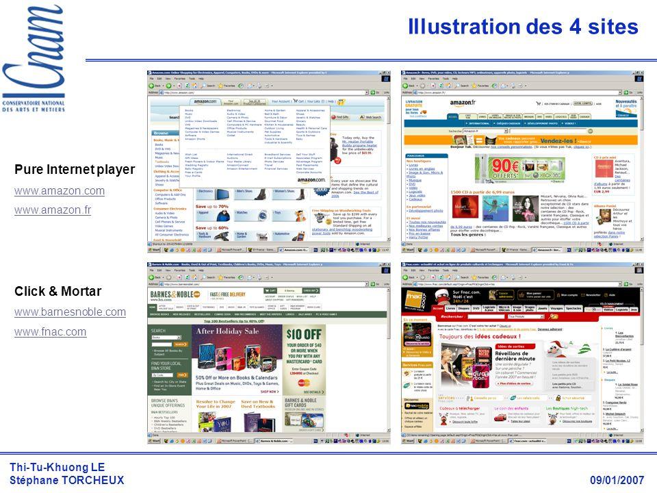 Thi-Tu-Khuong LE Stéphane TORCHEUX 09/01/2007 Comment un site peut-il faire pour mettre en avant les bonnes critiques .