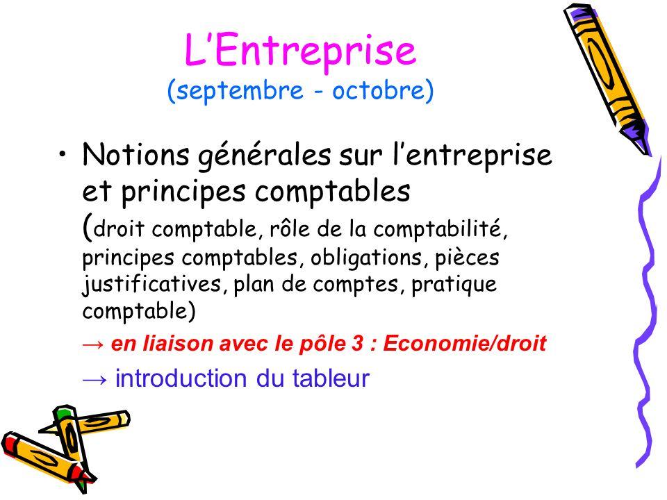 LEntreprise (septembre - octobre) Notions générales sur lentreprise et principes comptables ( droit comptable, rôle de la comptabilité, principes comp