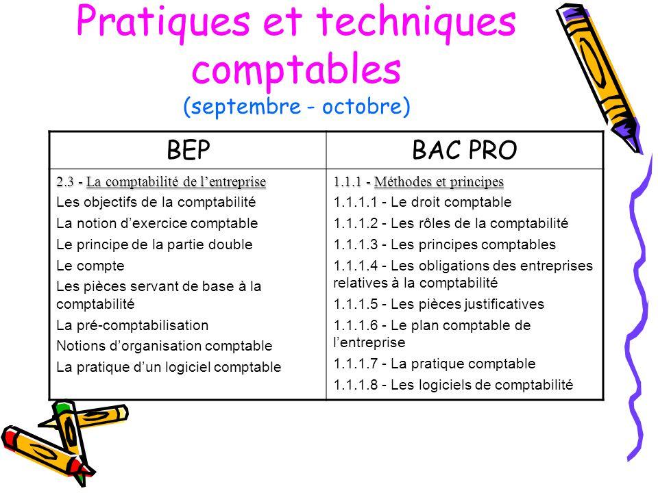 Pratiques et techniques comptables (septembre - octobre) BEPBAC PRO 2.3 - La comptabilité de lentreprise Les objectifs de la comptabilité La notion de