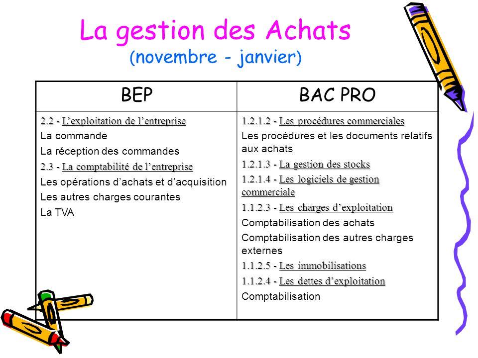 La gestion des Achats ( novembre - janvier ) BEPBAC PRO 2.2 - Lexploitation de lentreprise La commande La réception des commandes 2.3 - La comptabilit