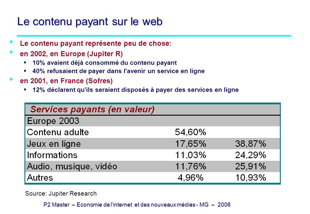 P2 Master – Economie de l'internet et des nouveaux médias - MG – 2006 Le contenu payant sur le web Le contenu payant représente peu de chose: en 2002,