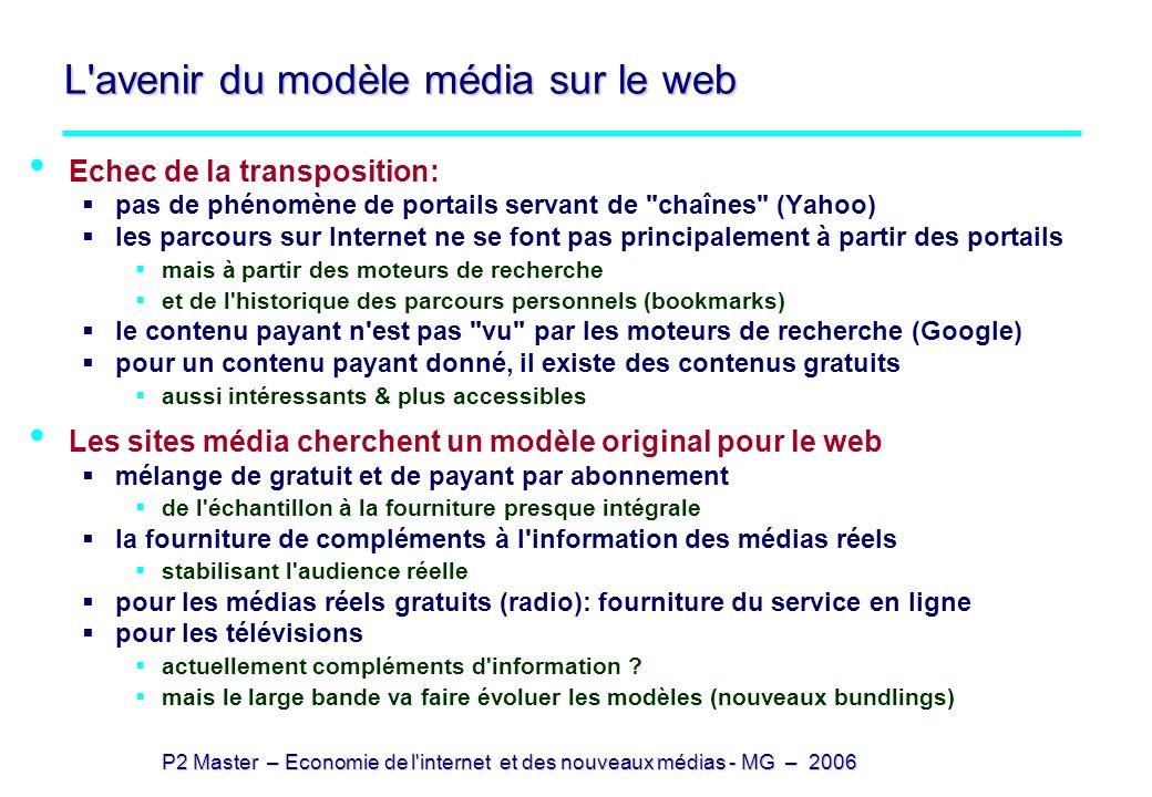 P2 Master – Economie de l'internet et des nouveaux médias - MG – 2006 L'avenir du modèle média sur le web Echec de la transposition: pas de phénomène