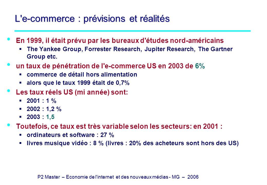 P2 Master – Economie de l'internet et des nouveaux médias - MG – 2006 L'e-commerce : prévisions et réalités En 1999, il était prévu par les bureaux d'
