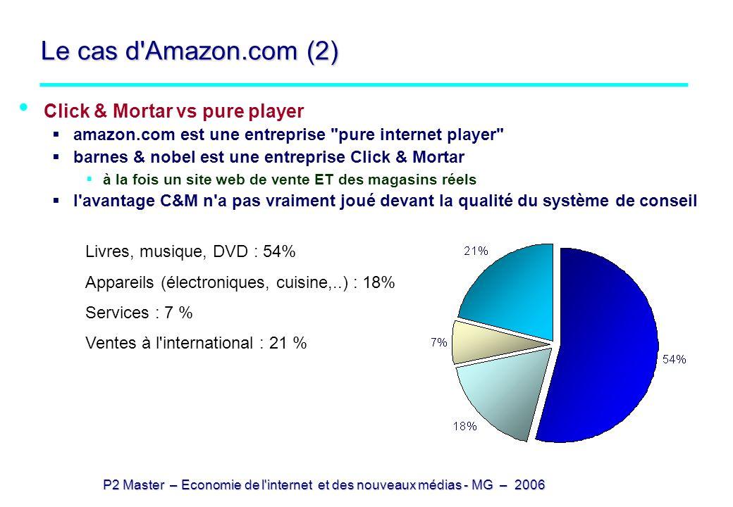P2 Master – Economie de l'internet et des nouveaux médias - MG – 2006 Le cas d'Amazon.com (2) Click & Mortar vs pure player amazon.com est une entrepr