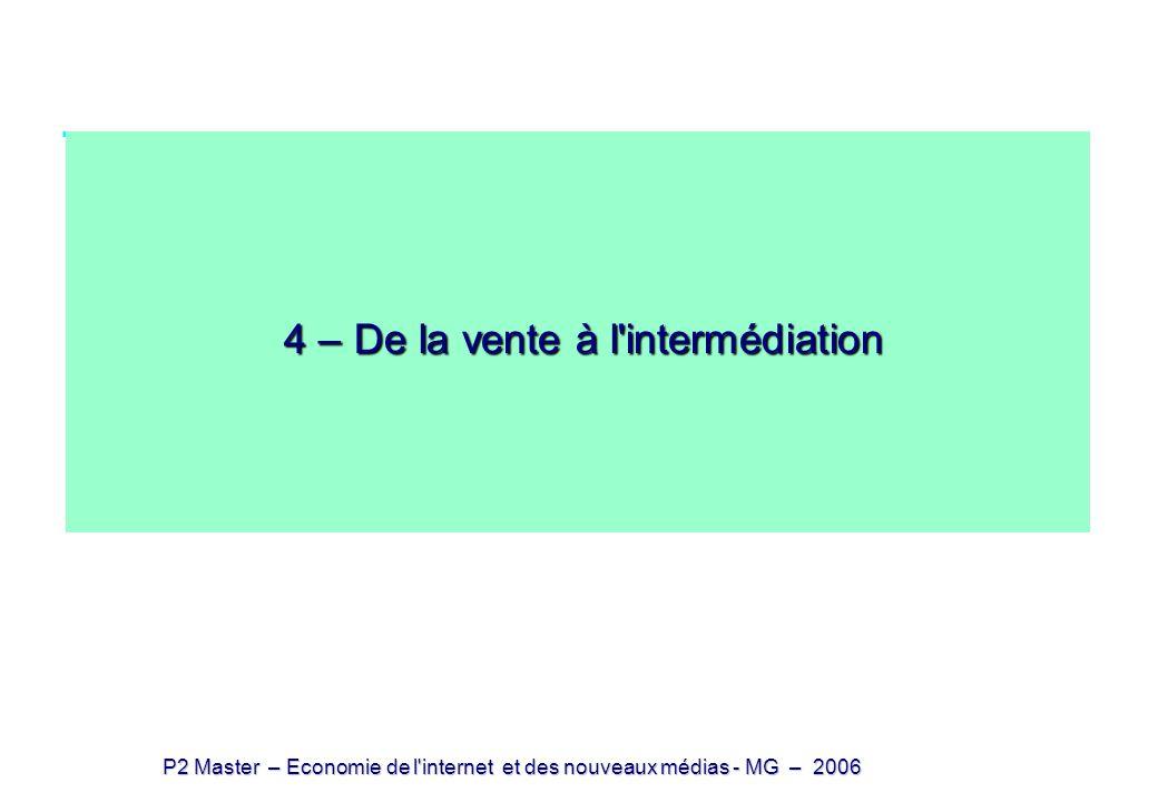 P2 Master – Economie de l'internet et des nouveaux médias - MG – 2006 4 – De la vente à l'intermédiation 4 – De la vente à l'intermédiation