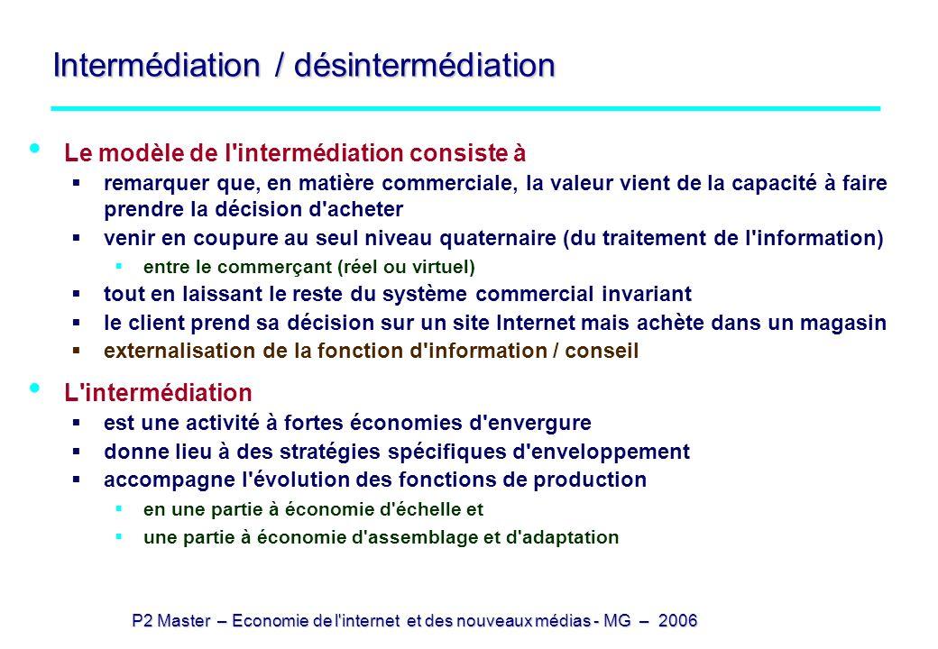 P2 Master – Economie de l'internet et des nouveaux médias - MG – 2006 Intermédiation / désintermédiation Le modèle de l'intermédiation consiste à rema