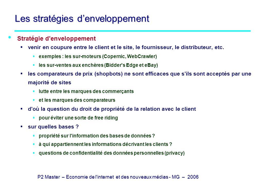 P2 Master – Economie de l'internet et des nouveaux médias - MG – 2006 Les stratégies denveloppement Stratégie d'enveloppement venir en coupure entre l