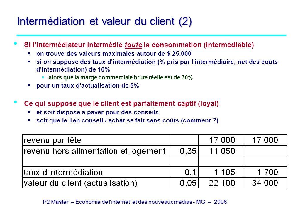P2 Master – Economie de l'internet et des nouveaux médias - MG – 2006 Intermédiation et valeur du client (2) Si l'intermédiateur intermédie toute la c