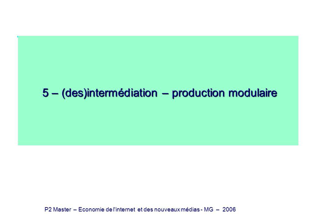 P2 Master – Economie de l internet et des nouveaux médias - MG – 2006 Production modulaire Il y a contradiction entre : des productions à économies d échelle croissantes part croissante de la recherche-développement part croissante de la partie informationnelle / logicielle la logique de concurrence monopolistique différenciation des produits segmentation des clients D où les tentatives de séparer la production en deux phases une phase de production de biens ou services standards bruts P briques blanches une phase d assemblage et d adaptation de ces éléments AA pour un segment spécifique de clientèle (voir un client particulier)