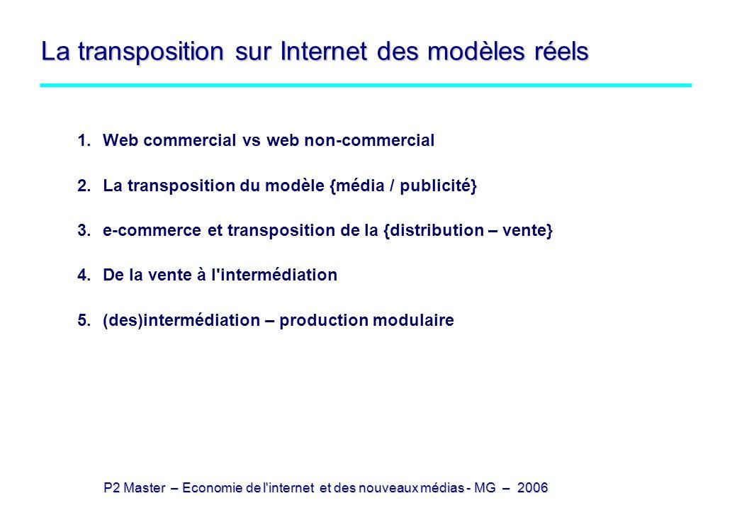 P2 Master – Economie de l'internet et des nouveaux médias - MG – 2006 La transposition sur Internet des modèles réels 1.Web commercial vs web non-comm