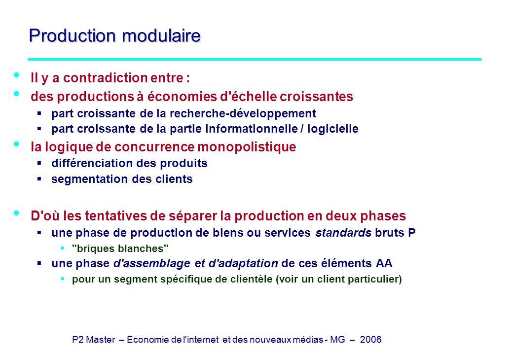P2 Master – Economie de l'internet et des nouveaux médias - MG – 2006 Production modulaire Il y a contradiction entre : des productions à économies d'