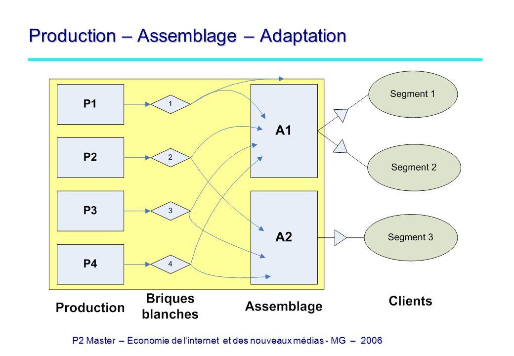 P2 Master – Economie de l internet et des nouveaux médias - MG – 2006 Produits modulaires: logique d assemblage Trois cas possibles le cas intégré: {P + AA} est réalisé par la même entreprise on parle de back office pour les modules standardisés (PpB) et de front office pour leur assemblage pour un client particulier (PpA) le cas intermédié: P et AA sont faits par deux entreprises différentes une entreprise fait les briques blanches (P : économies d échelle) un intermédiaire les assemble et fait l interface avec les clients (AA) la qualité de l intermédiation AA repose sur la connaissance du client la désintermédiation: le client assemble lui-même les briques blanches les briques blanches sont vendues sur le marché final le consommateur résout les problèmes d assemblage éventuellement avec l aide d un intermédiaire en ligne qui fournit des informations des logiciels des services d assurance et de sécurité