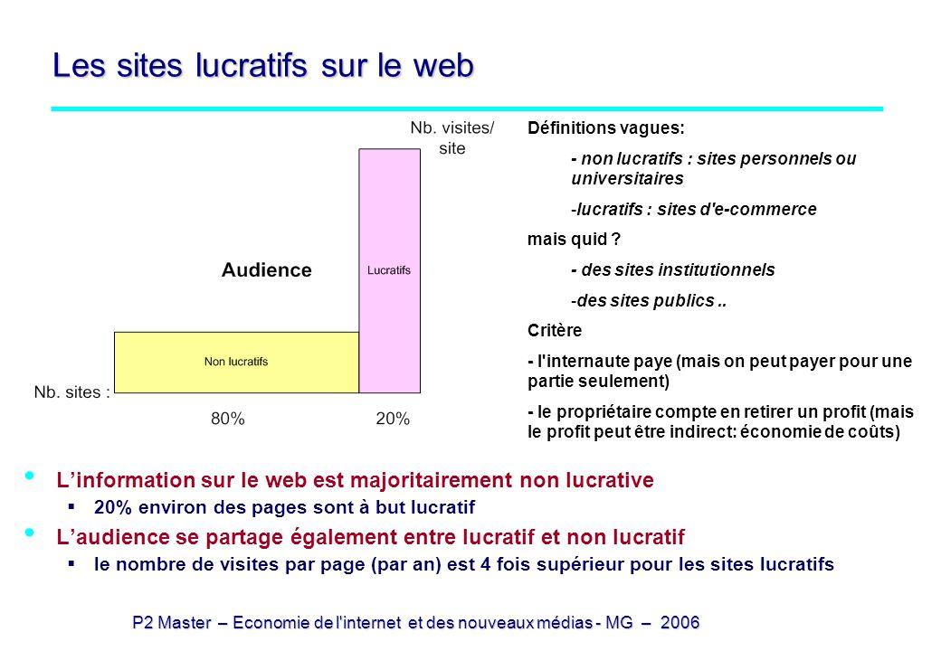 P2 Master – Economie de l'internet et des nouveaux médias - MG – 2006 Les sites lucratifs sur le web Linformation sur le web est majoritairement non l