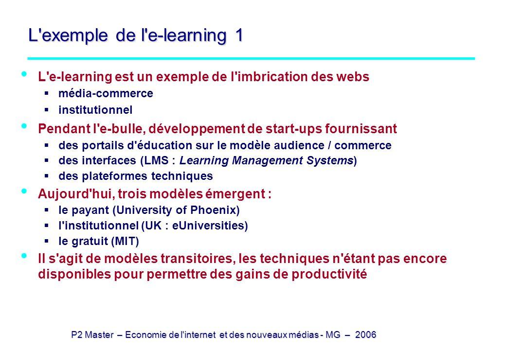 P2 Master – Economie de l'internet et des nouveaux médias - MG – 2006 L'exemple de l'e-learning 1 L'e-learning est un exemple de l'imbrication des web