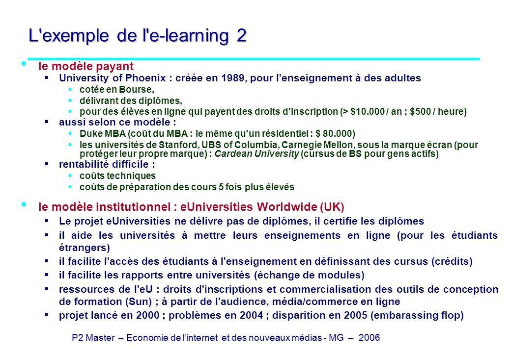 P2 Master – Economie de l'internet et des nouveaux médias - MG – 2006 L'exemple de l'e-learning 2 le modèle payant University of Phoenix : créée en 19