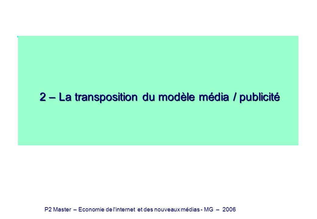 P2 Master – Economie de l internet et des nouveaux médias - MG – 2006 Modèle des médias réels et transposition Les médias réels presse, radio, télévision,..