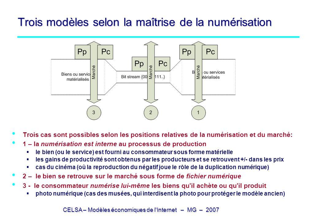 CELSA – Modèles économiques de l Internet – MG – 2007 Trois modèles selon la maîtrise de la numérisation Trois cas sont possibles selon les positions relatives de la numérisation et du marché: 1 – la numérisation est interne au processus de production le bien (ou le service) est fourni au consommateur sous forme matérielle les gains de productivité sont obtenus par les producteurs et se retrouvent +/- dans les prix cas du cinéma (où la reproduction du négatif joue le rôle de la duplication numérique) 2 – le bien se retrouve sur le marché sous forme de fichier numérique 3 - le consommateur numérise lui-même les biens qu il achète ou qu il produit photo numérique (cas des musées, qui interdisent la photo pour protéger le modèle ancien)