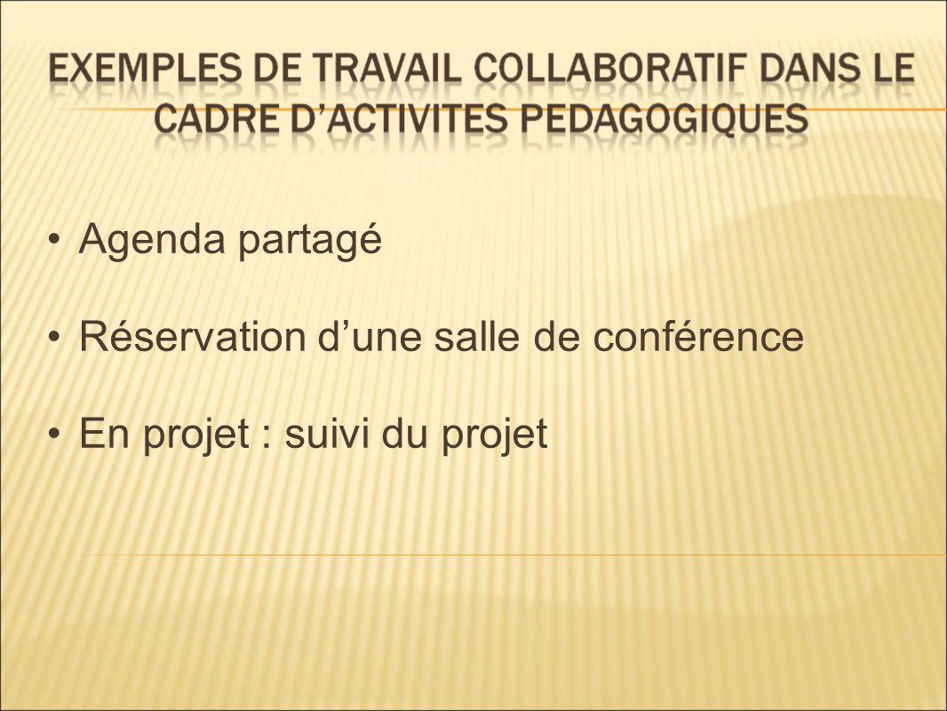 Agenda partagé Réservation dune salle de conférence En projet : suivi du projet