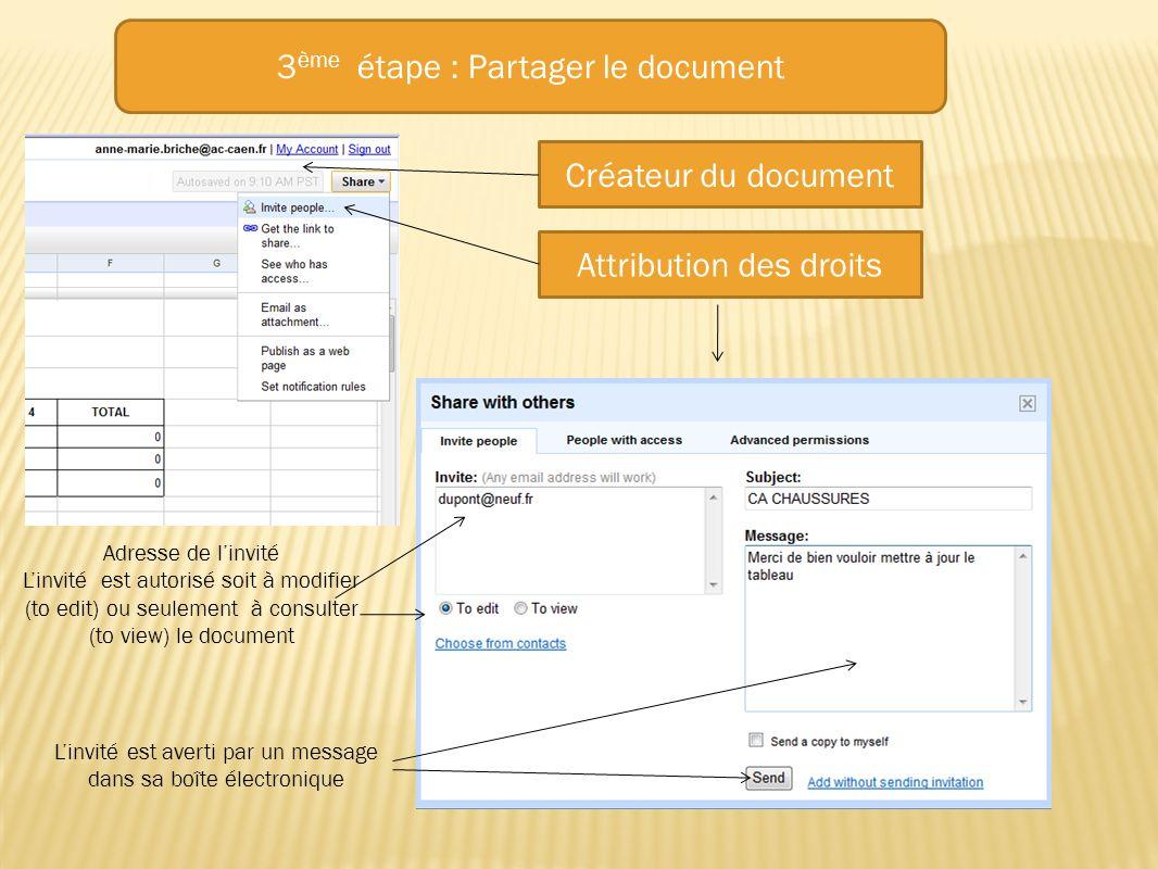 3 ème étape : Partager le document Attribution des droits Créateur du document Adresse de linvité Linvité est autorisé soit à modifier (to edit) ou se