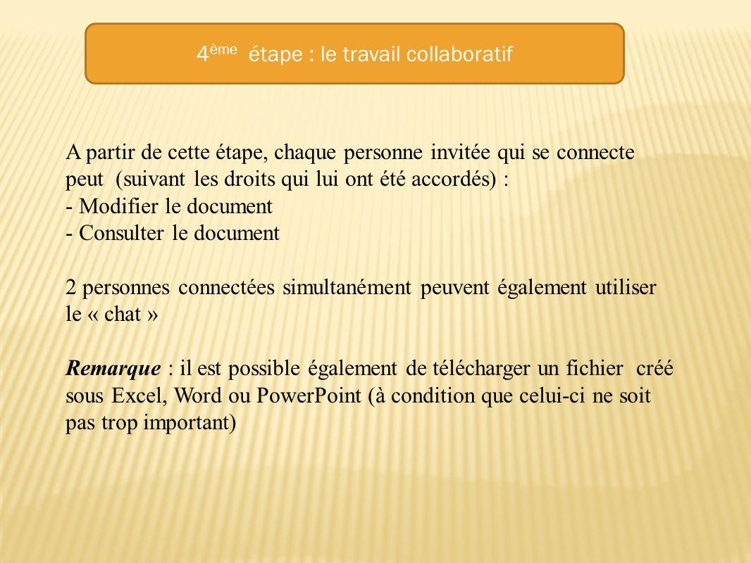 4 ème étape : le travail collaboratif A partir de cette étape, chaque personne invitée qui se connecte peut (suivant les droits qui lui ont été accord
