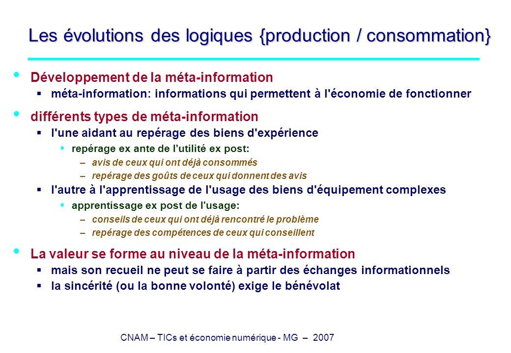 CNAM – TICs et économie numérique - MG – 2007 Les évolutions des logiques {production / consommation}