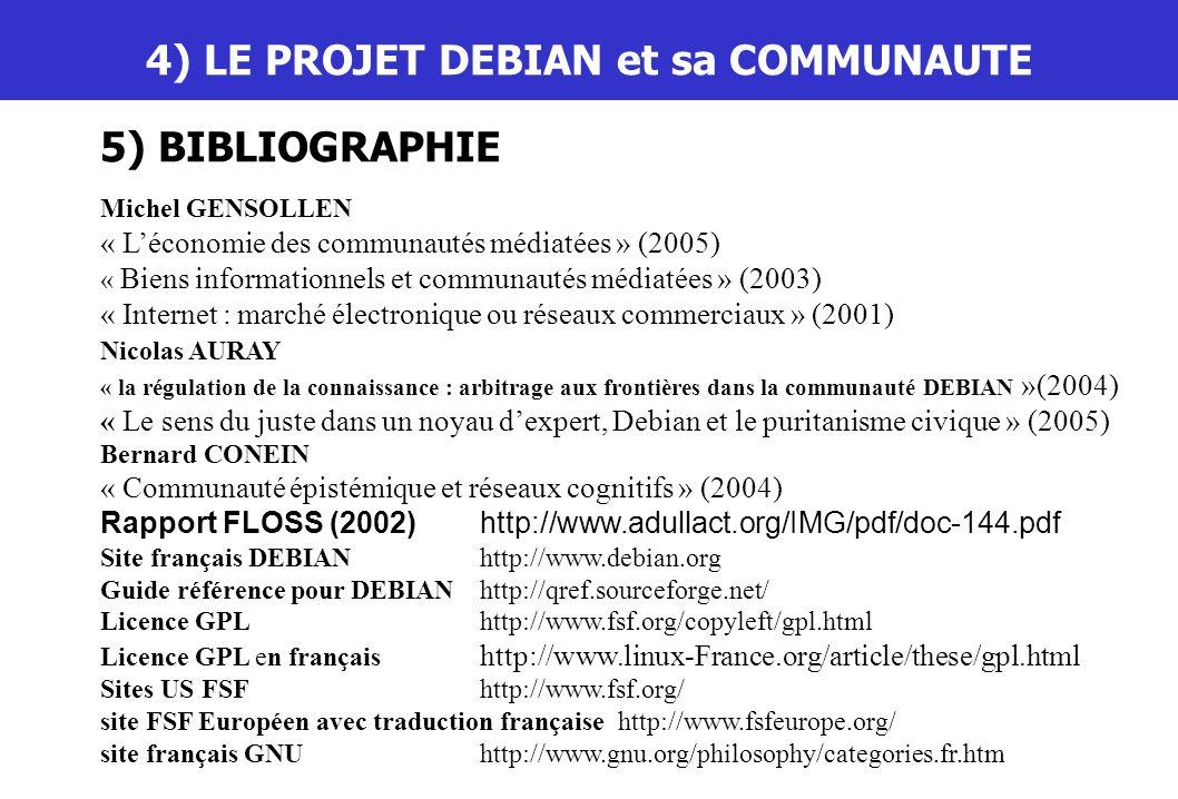 III) LE PROJET DEBIAN et sa COMMUNAUTE 5) BIBLIOGRAPHIE Michel GENSOLLEN « Léconomie des communautés médiatées » (2005) « Biens informationnels et com
