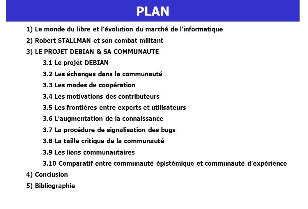 PLAN 1) Le monde du libre et lévolution du marché de linformatique 2) Robert STALLMAN et son combat militant 3) LE PROJET DEBIAN & SA COMMUNAUTE 3.1 L