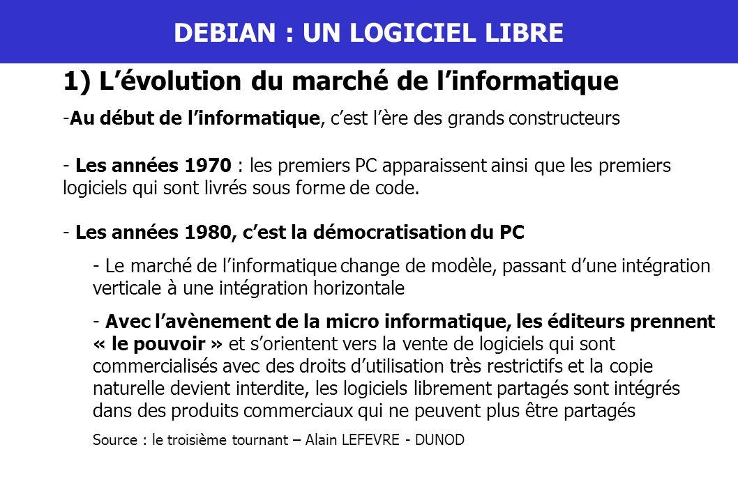 DEBIAN : UN LOGICIEL LIBRE 1) Lévolution du marché de linformatique -Au début de linformatique, cest lère des grands constructeurs - Les années 1970 :