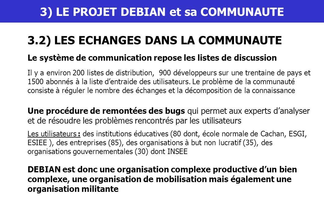 III) LE PROJET DEBIAN et sa COMMUNAUTE 4) CONCLUSION Un nouveau modèle pour Internet .