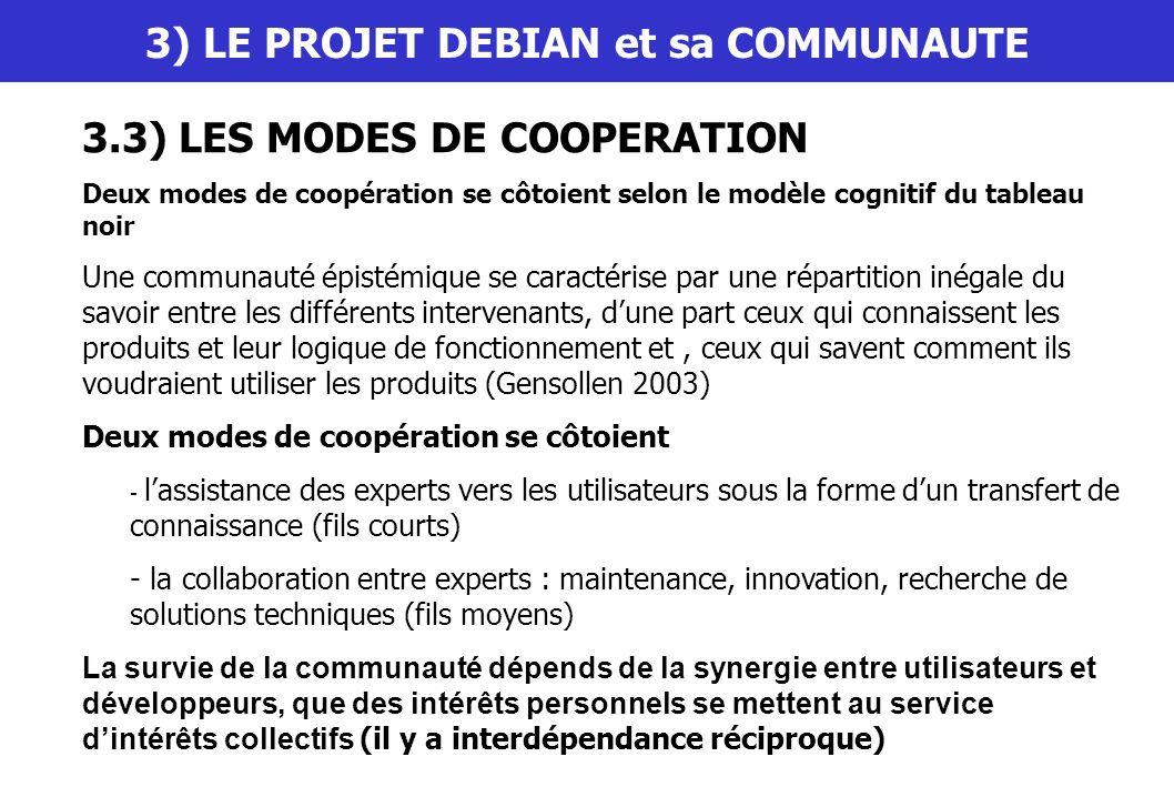 III) LE PROJET DEBIAN et sa COMMUNAUTE 5) BIBLIOGRAPHIE Michel GENSOLLEN « Léconomie des communautés médiatées » (2005) « Biens informationnels et communautés médiatées » (2003) « Internet : marché électronique ou réseaux commerciaux » (2001) Nicolas AURAY « la régulation de la connaissance : arbitrage aux frontières dans la communauté DEBIAN »(2004) « Le sens du juste dans un noyau dexpert, Debian et le puritanisme civique » (2005) Bernard CONEIN « Communauté épistémique et réseaux cognitifs » (2004) Rapport FLOSS (2002)http://www.adullact.org/IMG/pdf/doc-144.pdf Site français DEBIANhttp://www.debian.org Guide référence pour DEBIAN http://qref.sourceforge.net/ Licence GPL http://www.fsf.org/copyleft/gpl.html Licence GPL en français http://www.linux-France.org/article/these/gpl.html Sites US FSFhttp://www.fsf.org/ site FSF Européen avec traduction française http://www.fsfeurope.org/ site français GNU http://www.gnu.org/philosophy/categories.fr.htm 4) LE PROJET DEBIAN et sa COMMUNAUTE
