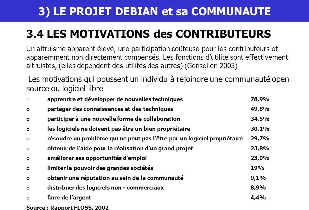 3) LE PROJET DEBIAN et sa COMMUNAUTE 3.4 LES MOTIVATIONS des CONTRIBUTEURS Un altruisme apparent élevé, une participation coûteuse pour les contribute
