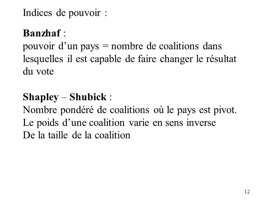 12 Indices de pouvoir : Banzhaf : pouvoir dun pays = nombre de coalitions dans lesquelles il est capable de faire changer le résultat du vote Shapley – Shubick : Nombre pondéré de coalitions où le pays est pivot.