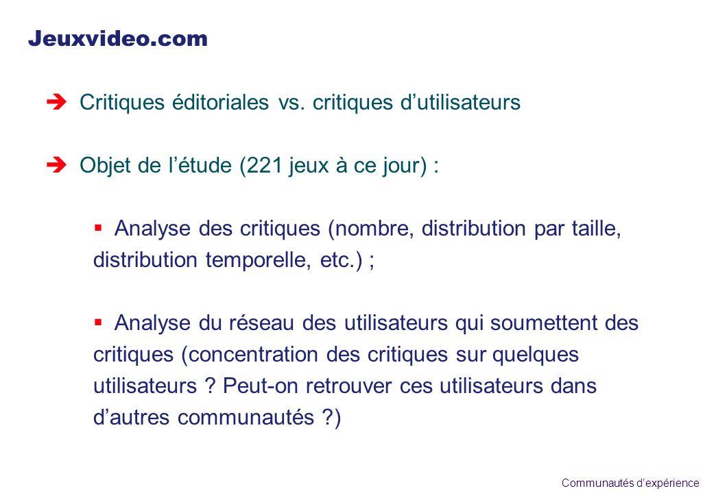 Communautés dexpérience Jeuxvideo.com èCritiques éditoriales vs. critiques dutilisateurs èObjet de létude (221 jeux à ce jour) : Analyse des critiques