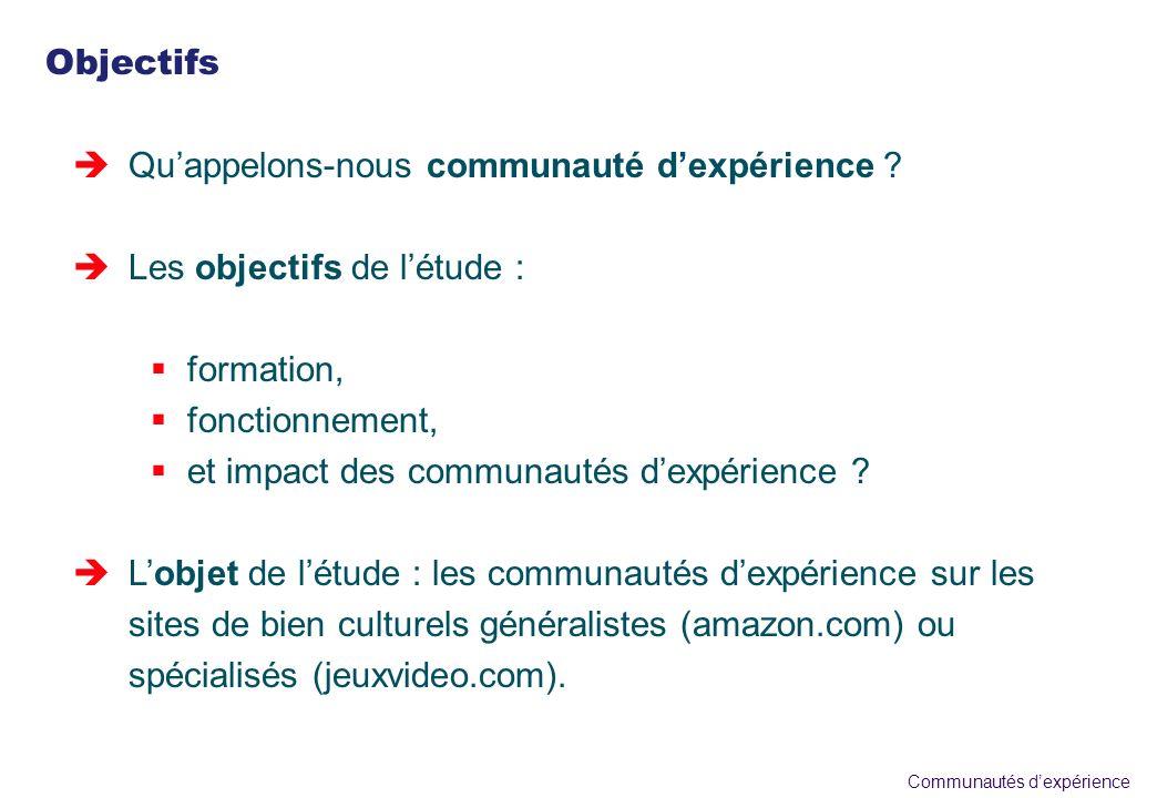 Communautés dexpérience Objectifs èQuappelons-nous communauté dexpérience ? èLes objectifs de létude : formation, fonctionnement, et impact des commun