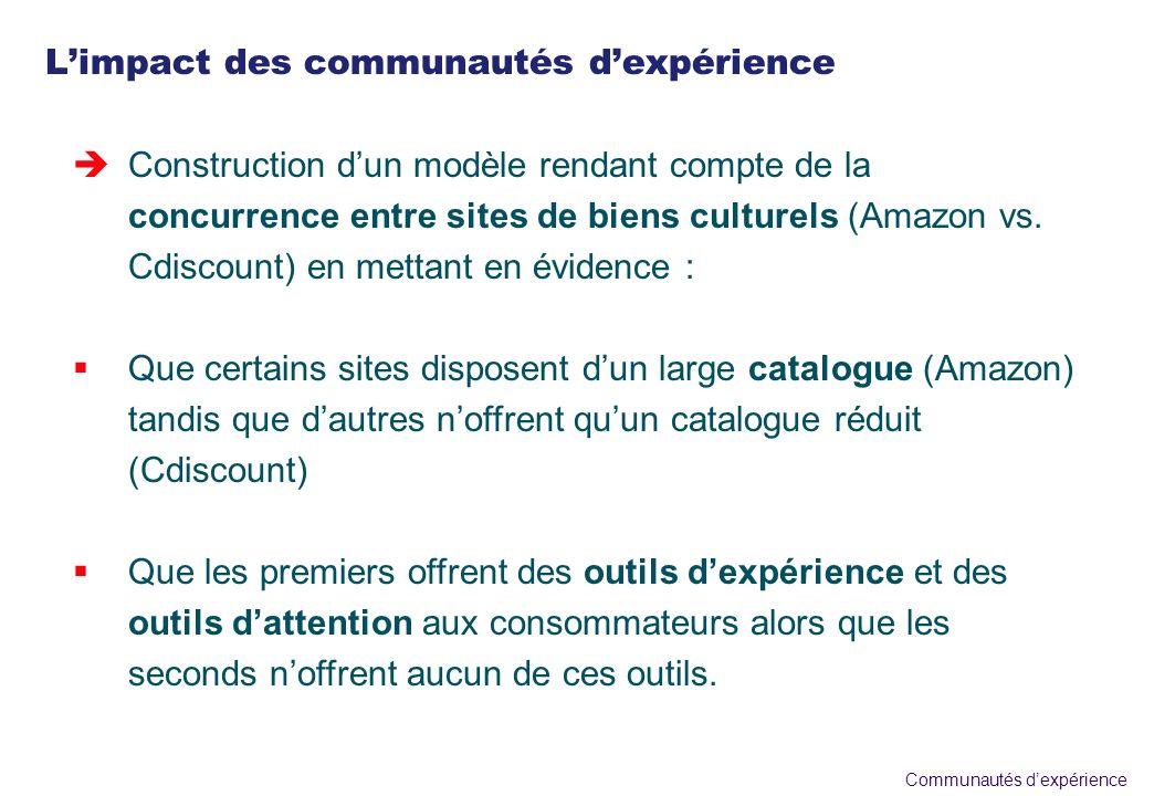 Communautés dexpérience Limpact des communautés dexpérience èConstruction dun modèle rendant compte de la concurrence entre sites de biens culturels (