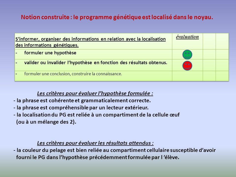 Les critères pour évaluer lhypothèse formulée : - la phrase est cohérente et grammaticalement correcte. - la phrase est compréhensible par un lecteur