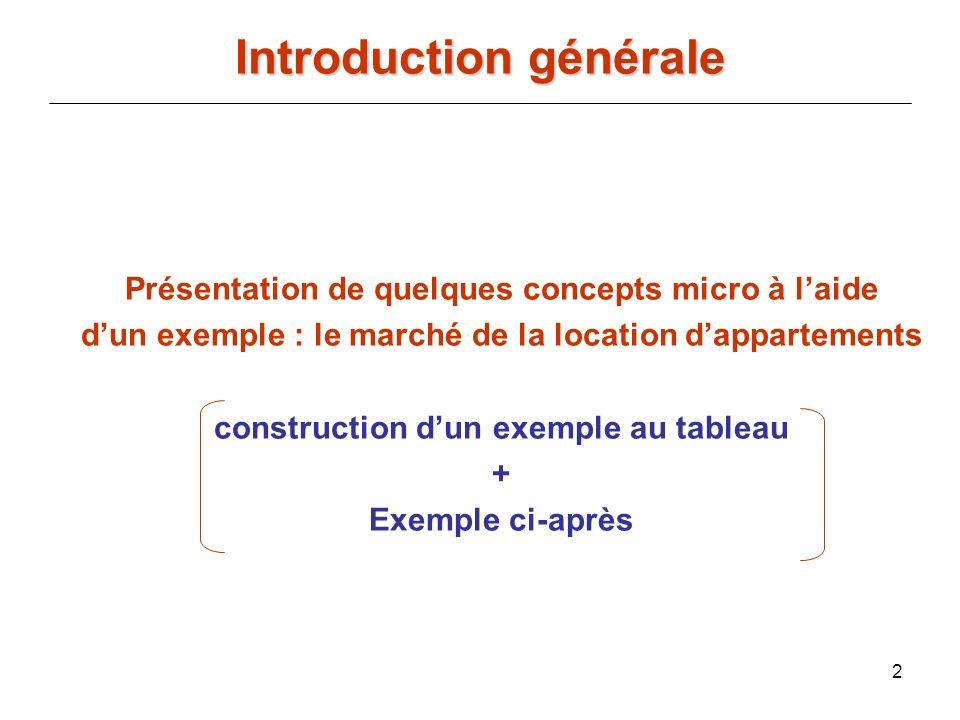 2 Introduction générale Présentation de quelques concepts micro à laide dun exemple : le marché de la location dappartements construction dun exemple