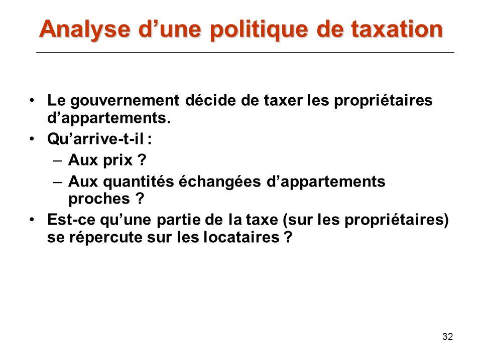 32 Le gouvernement décide de taxer les propriétaires dappartements. Quarrive-t-il : –Aux prix ? –Aux quantités échangées dappartements proches ? Est-c