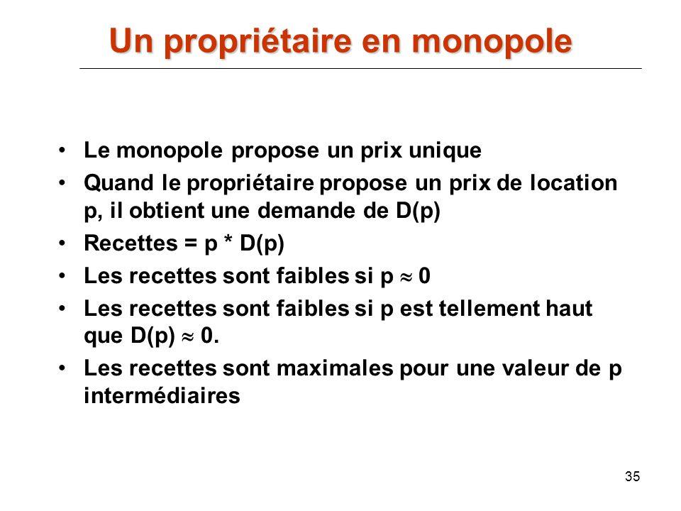 35 Le monopole propose un prix unique Quand le propriétaire propose un prix de location p, il obtient une demande de D(p) Recettes = p * D(p) Les rece
