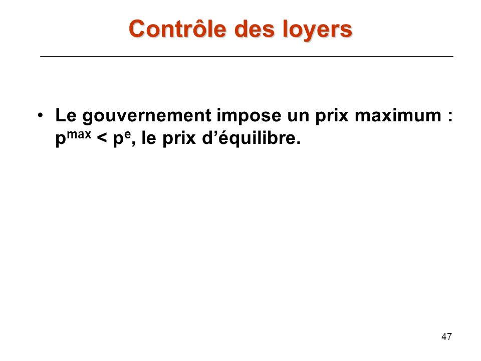 47 Le gouvernement impose un prix maximum : p max < p e, le prix déquilibre. Contrôle des loyers