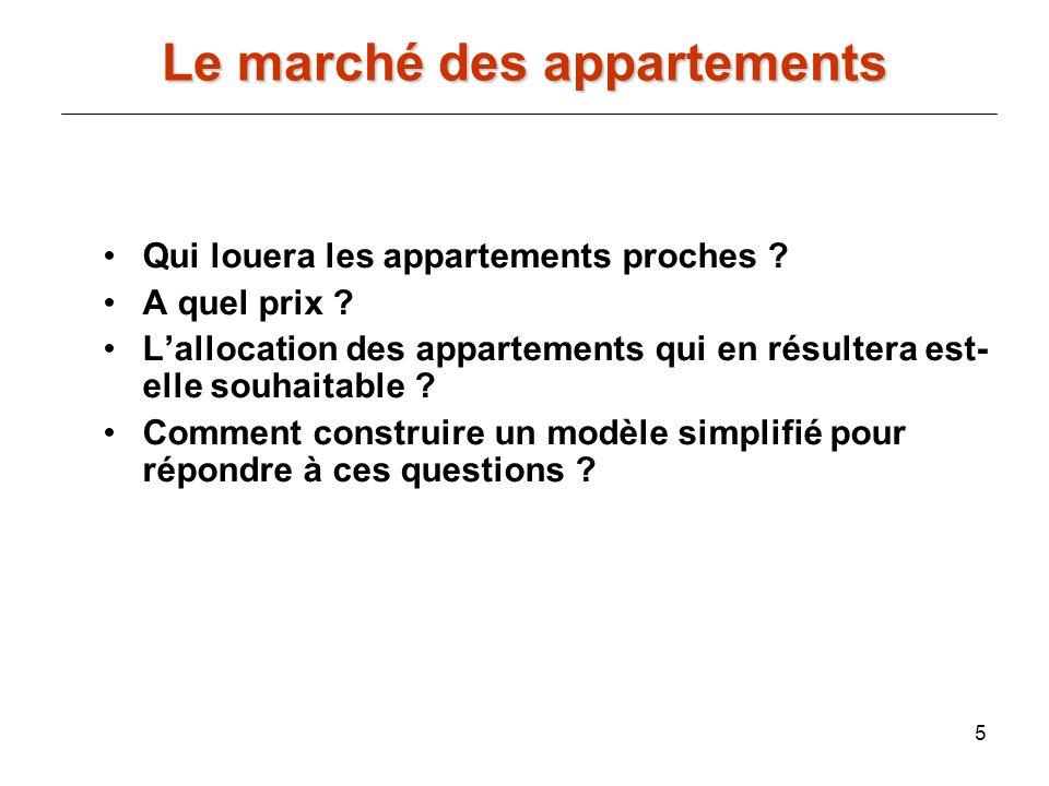 5 Qui louera les appartements proches ? A quel prix ? Lallocation des appartements qui en résultera est- elle souhaitable ? Comment construire un modè