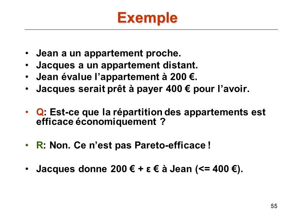55 Jean a un appartement proche. Jacques a un appartement distant. Jean évalue lappartement à 200. Jacques serait prêt à payer 400 pour lavoir. Q: Est